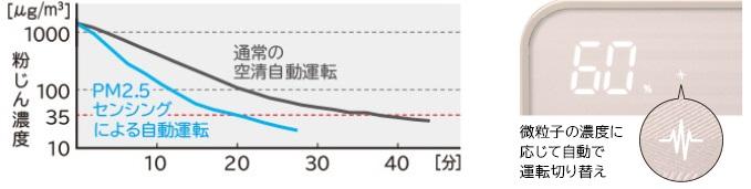Máy lọc không khí Hitachi EP-NVG70