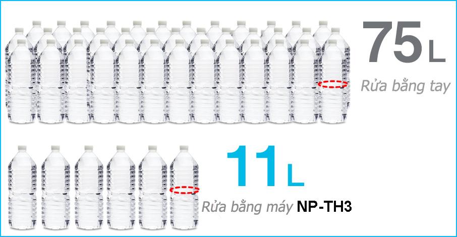 Máy rửa bát Panasonic NP-TH3