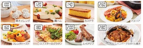 Bếp từ Hitachi HT-K100HTWF