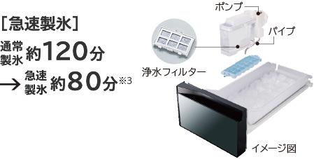 Tủ lạnh Hitachi R-KX57K 567 lít