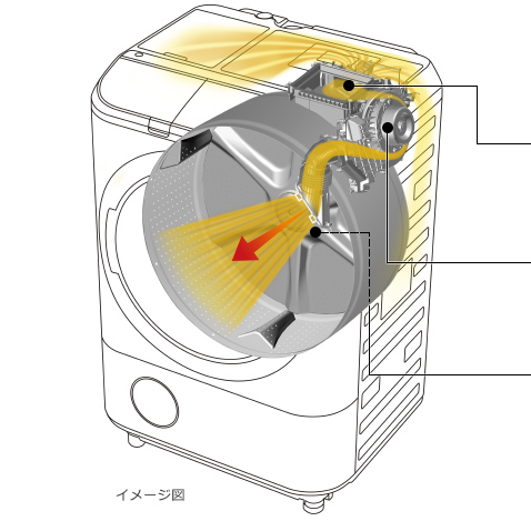 Máy giặt Hitachi BD-SV110E