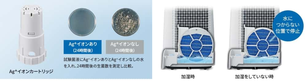 máy lọc không khí Sharp KI-LS70