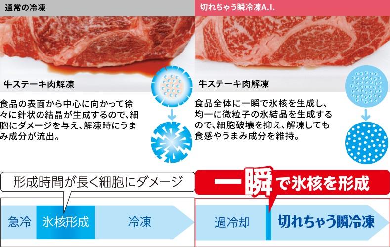 Tủ lạnh Mitsubishi MR-WXD70G, dung tích 700 lít